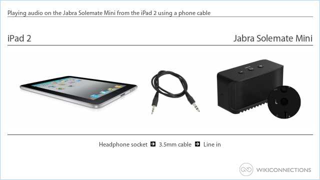 Playing audio on the Jabra Solemate Mini from the iPad 2 using a phone cable