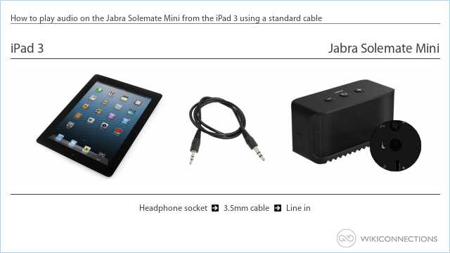 How to play audio on the Jabra Solemate Mini from the iPad 3 using a standard cable