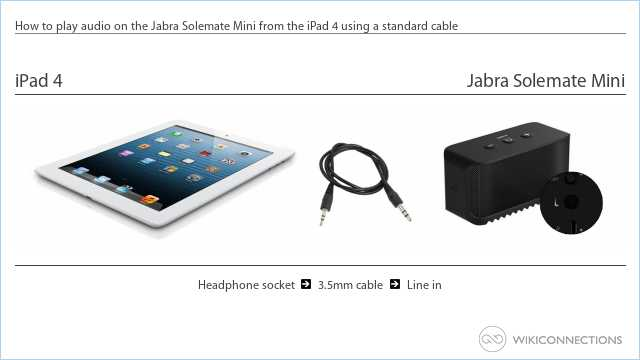 How to play audio on the Jabra Solemate Mini from the iPad 4 using a standard cable