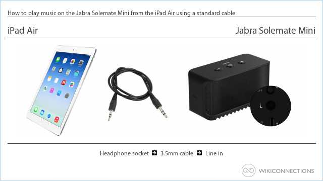 How to play music on the Jabra Solemate Mini from the iPad Air using a standard cable