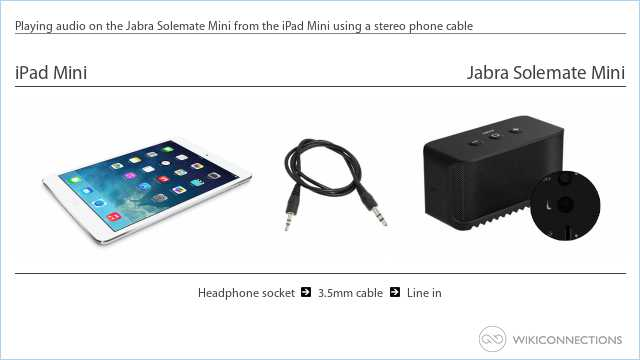 Playing audio on the Jabra Solemate Mini from the iPad Mini using a stereo phone cable