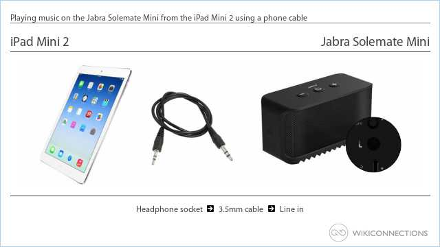 Playing music on the Jabra Solemate Mini from the iPad Mini 2 using a phone cable