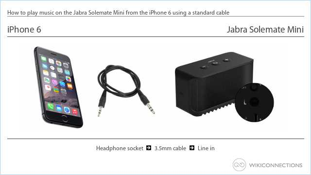 How to play music on the Jabra Solemate Mini from the iPhone 6 using a standard cable