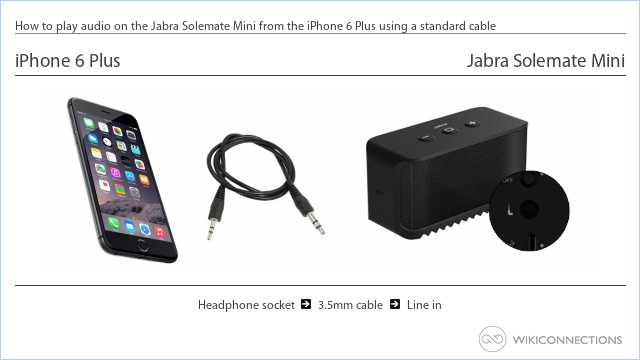 How to play audio on the Jabra Solemate Mini from the iPhone 6 Plus using a standard cable