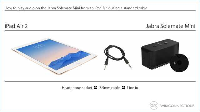 How to play audio on the Jabra Solemate Mini from an iPad Air 2 using a standard cable