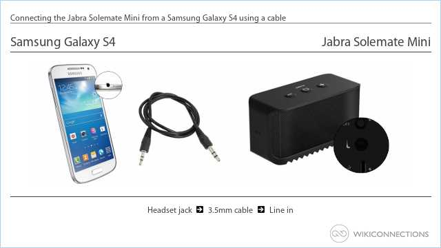 Connecting the Jabra Solemate Mini from a Samsung Galaxy S4 using a cable