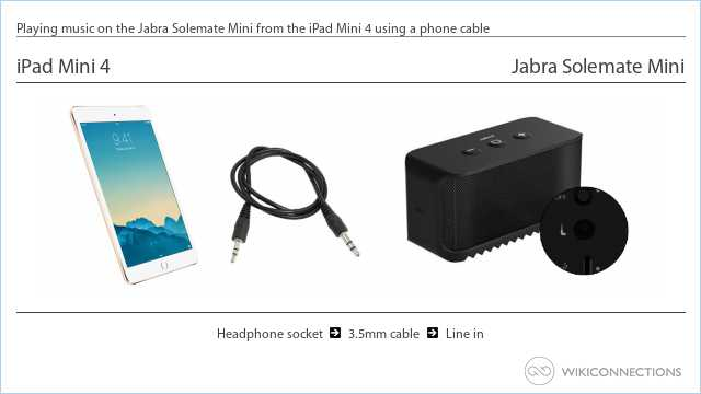 Playing music on the Jabra Solemate Mini from the iPad Mini 4 using a phone cable