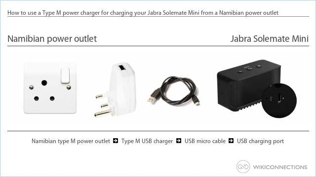How to use a Type M power charger for charging your Jabra Solemate Mini from a Namibian power outlet