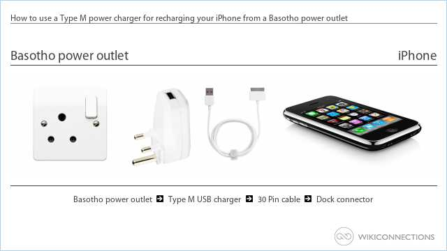 How to use a Type M power charger for recharging your iPhone from a Basotho power outlet