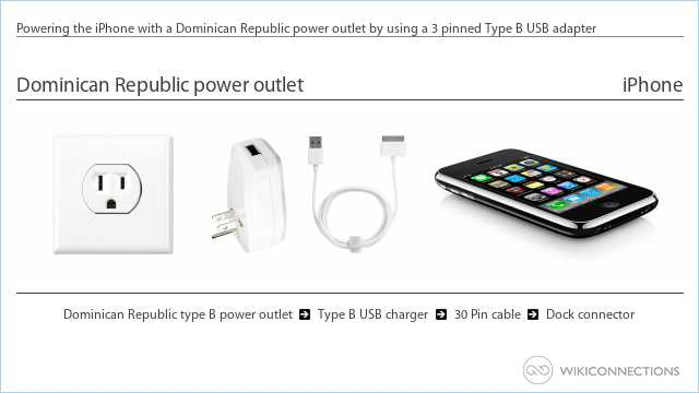 Powering the iPhone with a Dominican Republic power outlet by using a 3 pinned Type B USB adapter