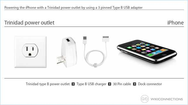 Powering the iPhone with a Trinidad power outlet by using a 3 pinned Type B USB adapter