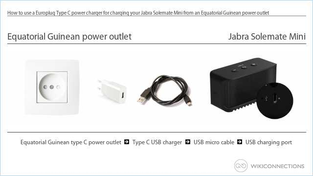 How to use a Europlug Type C power charger for charging your Jabra Solemate Mini from an Equatorial Guinean power outlet