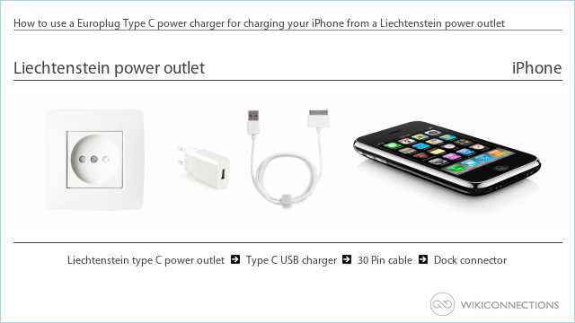 How to use a Europlug Type C power charger for charging your iPhone from a Liechtenstein power outlet