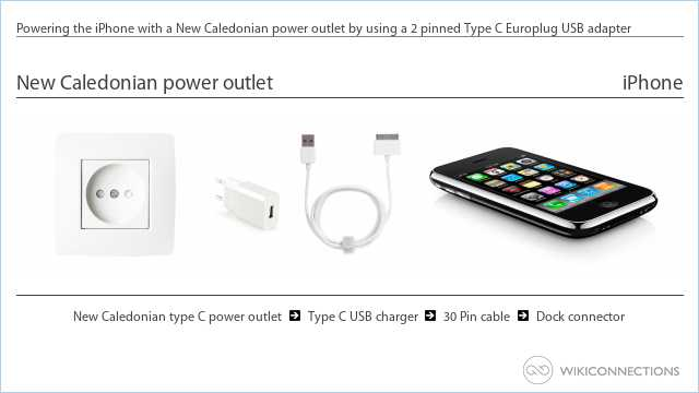 Powering the iPhone with a New Caledonian power outlet by using a 2 pinned Type C Europlug USB adapter