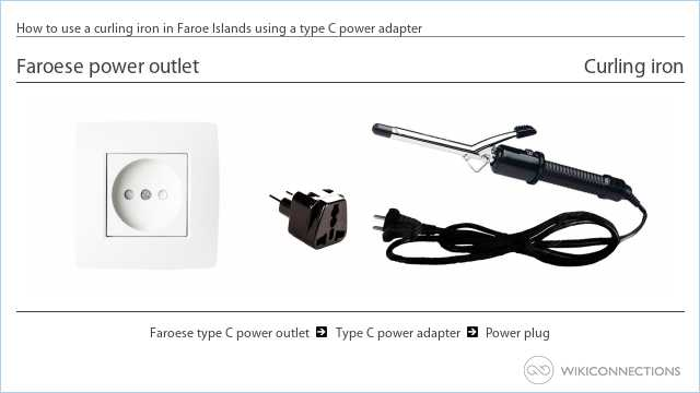 How to use a curling iron in Faroe Islands using a type C power adapter