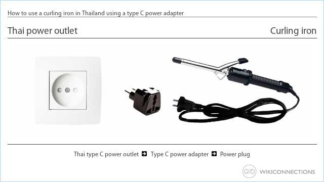 How to use a curling iron in Thailand using a type C power adapter