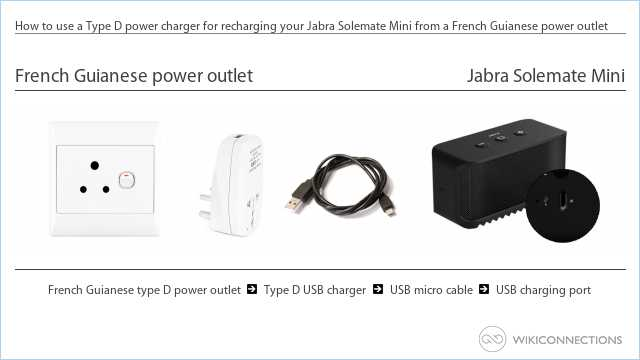 How to use a Type D power charger for recharging your Jabra Solemate Mini from a French Guianese power outlet