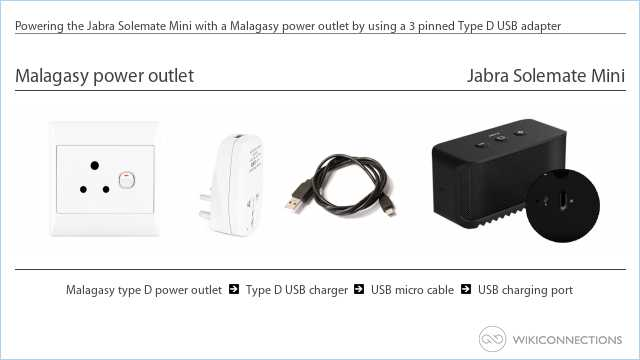 Powering the Jabra Solemate Mini with a Malagasy power outlet by using a 3 pinned Type D USB adapter