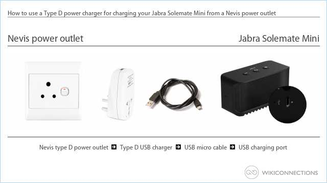 How to use a Type D power charger for charging your Jabra Solemate Mini from a Nevis power outlet