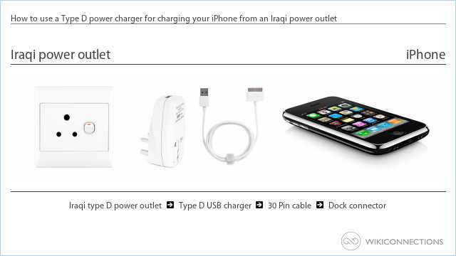 How to use a Type D power charger for charging your iPhone from an Iraqi power outlet
