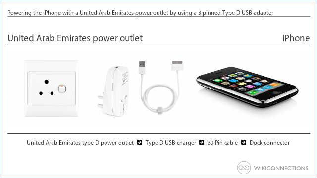 Powering the iPhone with a United Arab Emirates power outlet by using a 3 pinned Type D USB adapter