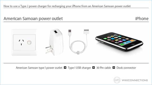 How to use a Type J power charger for recharging your iPhone from an American Samoan power outlet