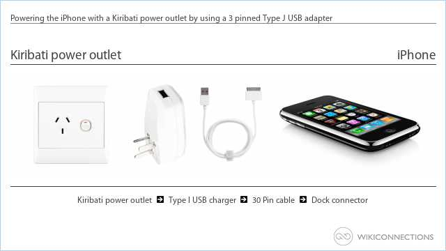 Powering the iPhone with a Kiribati power outlet by using a 3 pinned Type J USB adapter