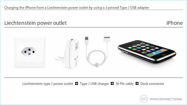 Charging the iPhone from a Liechtenstein power outlet by using a 3 pinned Type J USB adapter