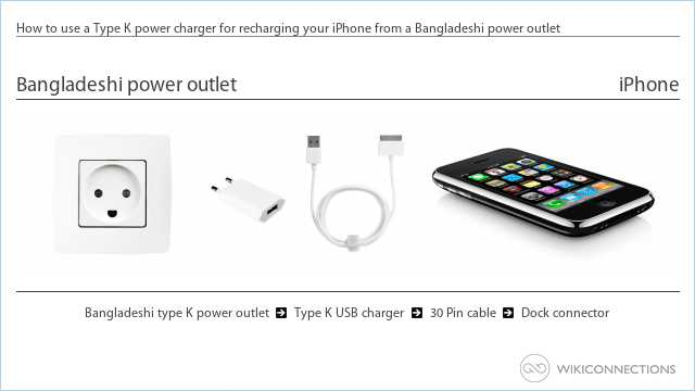 How to use a Type K power charger for recharging your iPhone from a Bangladeshi power outlet