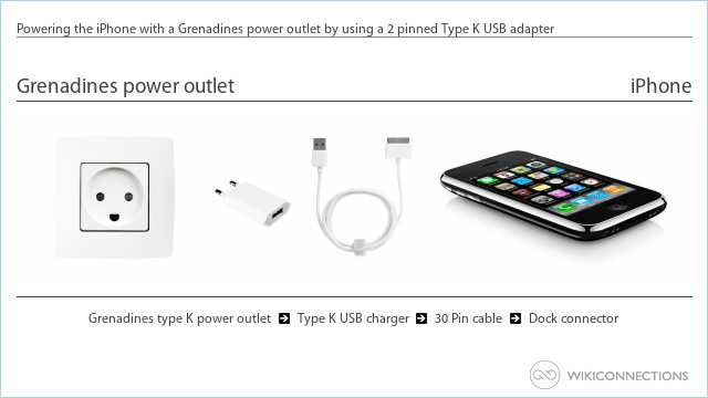 Powering the iPhone with a Grenadines power outlet by using a 2 pinned Type K USB adapter