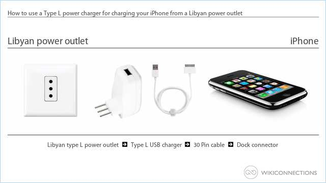How to use a Type L power charger for charging your iPhone from a Libyan power outlet