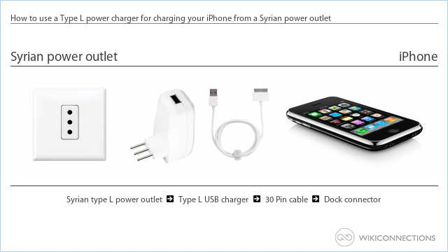 How to use a Type L power charger for charging your iPhone from a Syrian power outlet