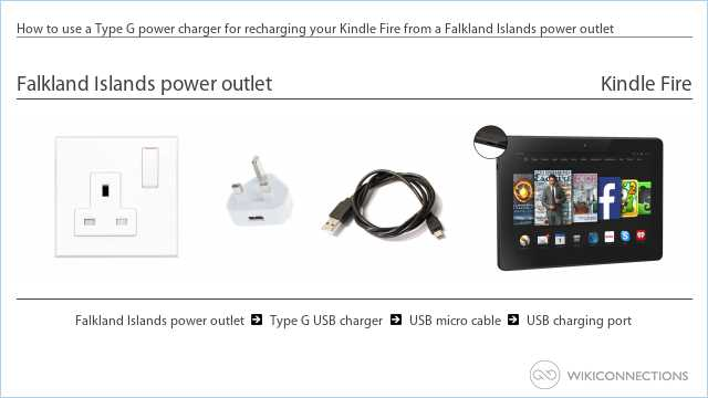 How to use a Type G power charger for recharging your Kindle Fire from a Falkland Islands power outlet