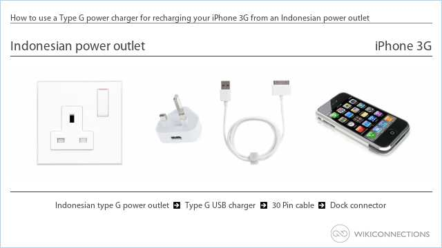 How to use a Type G power charger for recharging your iPhone 3G from an Indonesian power outlet