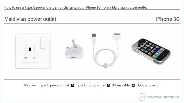 How to use a Type G power charger for charging your iPhone 3G from a Maldivian power outlet