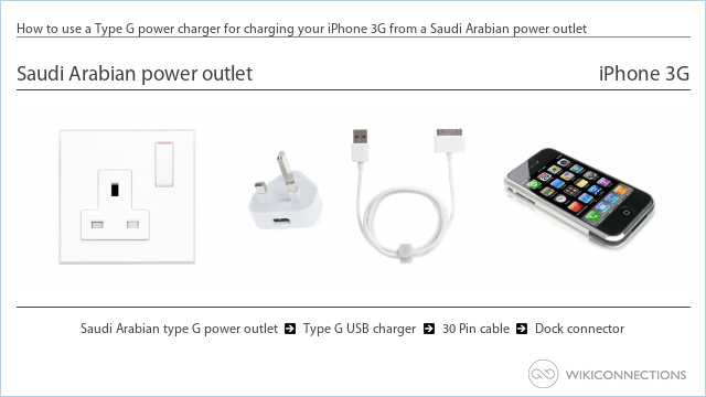 How to use a Type G power charger for charging your iPhone 3G from a Saudi Arabian power outlet