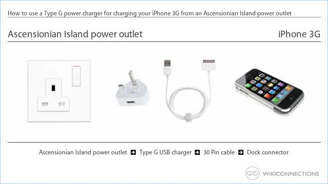 How to use a Type G power charger for charging your iPhone 3G from an Ascensionian Island power outlet