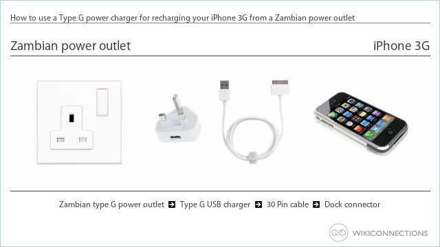 How to use a Type G power charger for recharging your iPhone 3G from a Zambian power outlet