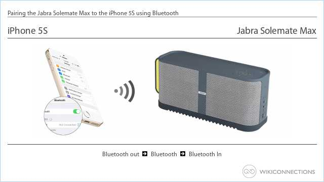 Pairing the Jabra Solemate Max to the iPhone 5S using Bluetooth