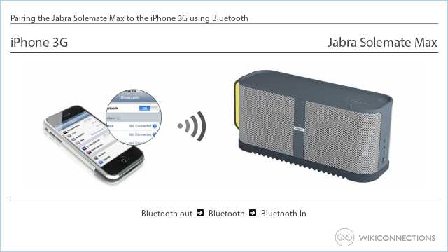 Pairing the Jabra Solemate Max to the iPhone 3G using Bluetooth