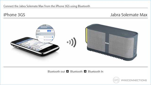 Connect the Jabra Solemate Max from the iPhone 3GS using Bluetooth