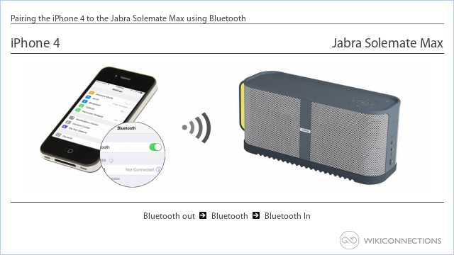 Pairing the iPhone 4 to the Jabra Solemate Max using Bluetooth