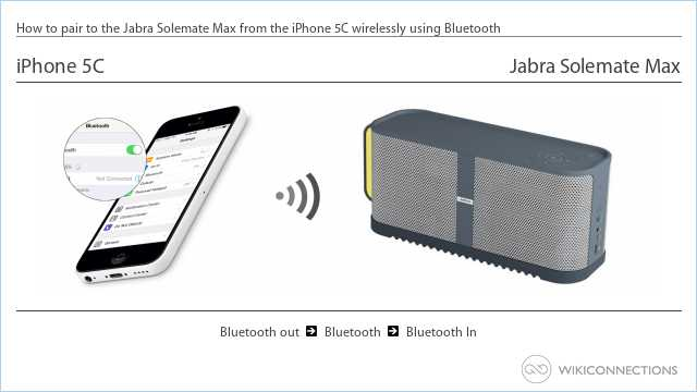 How to pair to the Jabra Solemate Max from the iPhone 5C wirelessly using Bluetooth