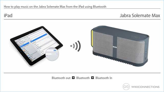 How to play music on the Jabra Solemate Max from the iPad using Bluetooth