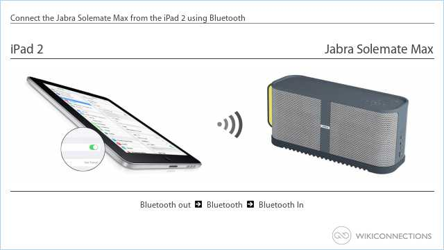 Connect the Jabra Solemate Max from the iPad 2 using Bluetooth
