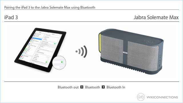 Pairing the iPad 3 to the Jabra Solemate Max using Bluetooth