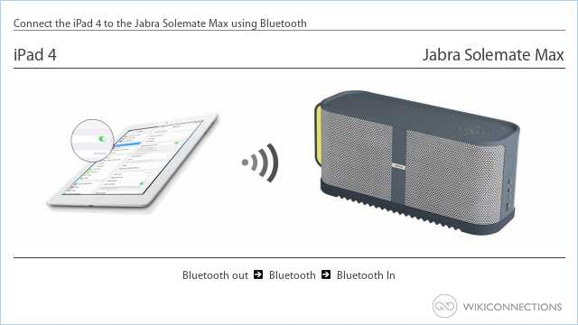 Connect the iPad 4 to the Jabra Solemate Max using Bluetooth