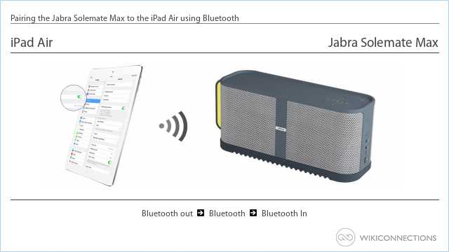 Pairing the Jabra Solemate Max to the iPad Air using Bluetooth