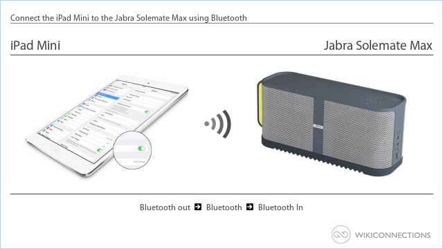 Connect the iPad Mini to the Jabra Solemate Max using Bluetooth