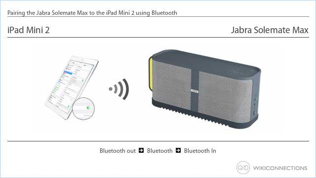 Pairing the Jabra Solemate Max to the iPad Mini 2 using Bluetooth